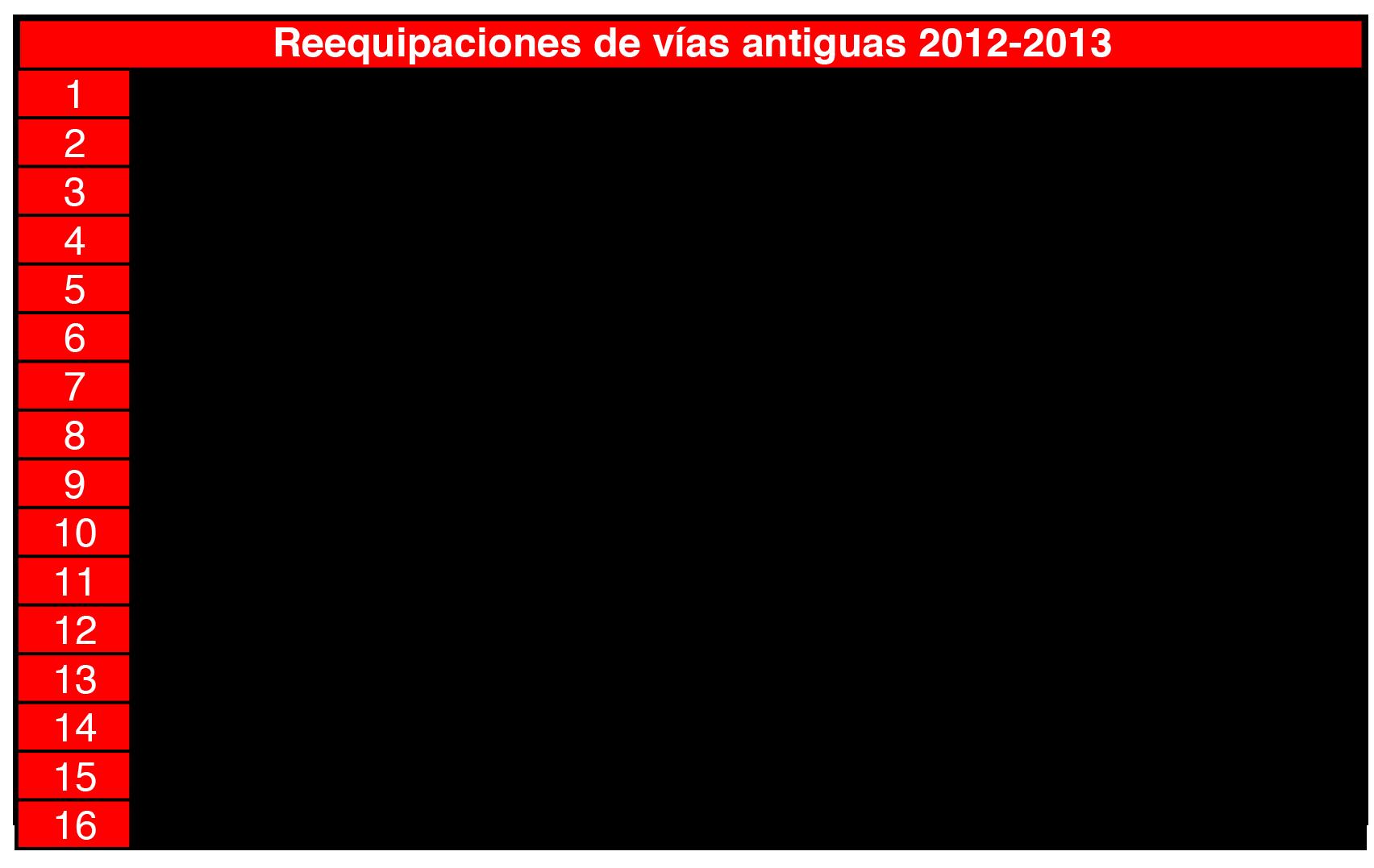 Reequipaciones CEM desde 2011