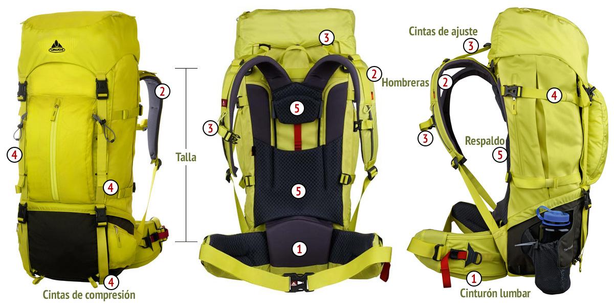 Consejos para preparar una mochila de montaña