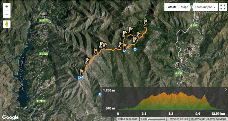 wikiloc-perfil-ruta-parador-concha